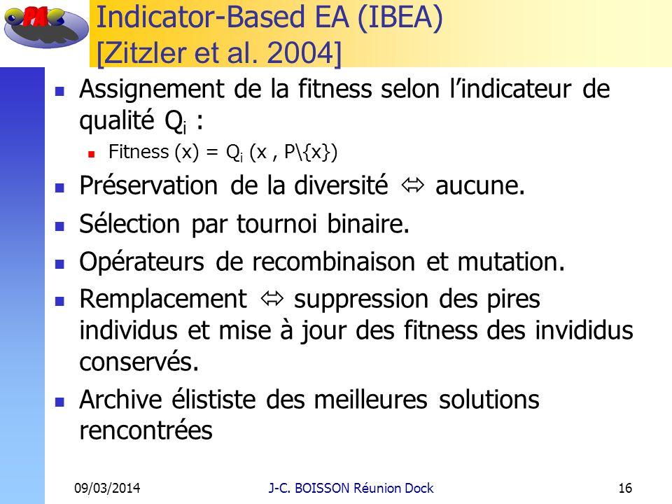 Indicator-Based EA (IBEA) [Zitzler et al. 2004]